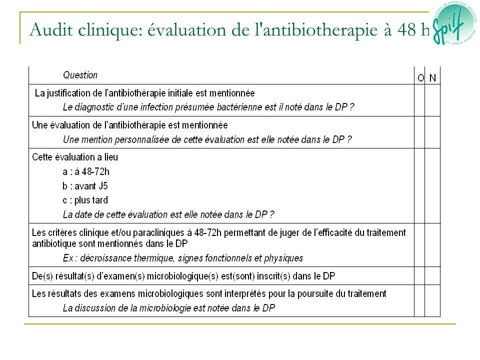 Audit clinique: évaluation de l antibiotherapie à 48 h
