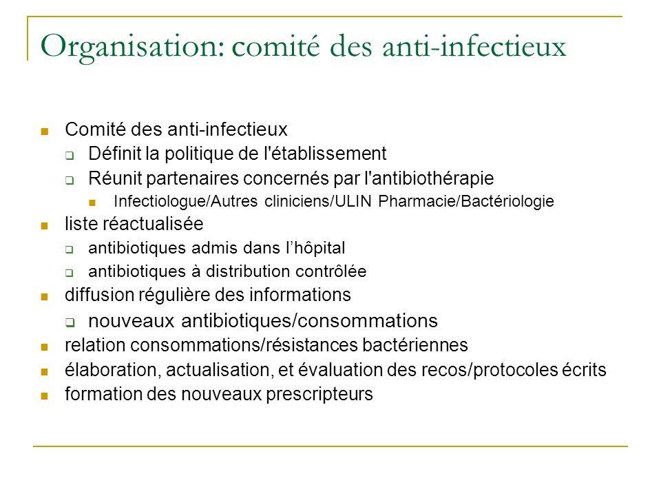 Organisation: comité des anti-infectieux