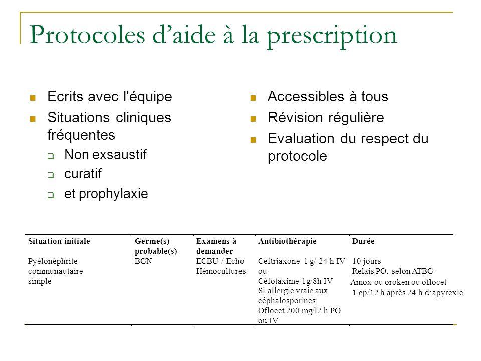 Protocoles d'aide à la prescription