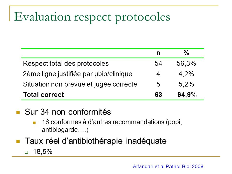 Evaluation respect protocoles