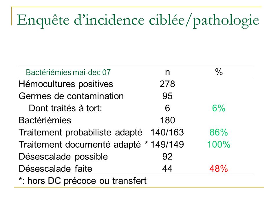 Enquête d'incidence ciblée/pathologie