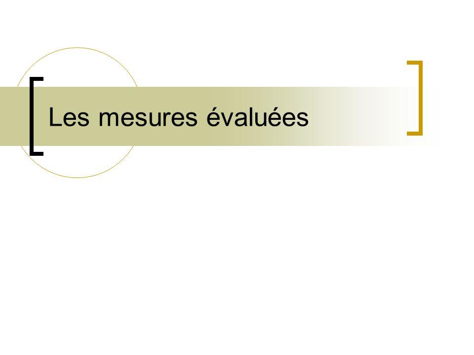 Les mesures évaluées