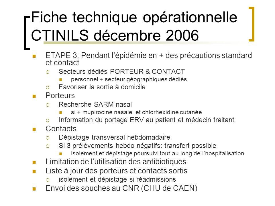 Fiche technique opérationnelle CTINILS décembre 2006