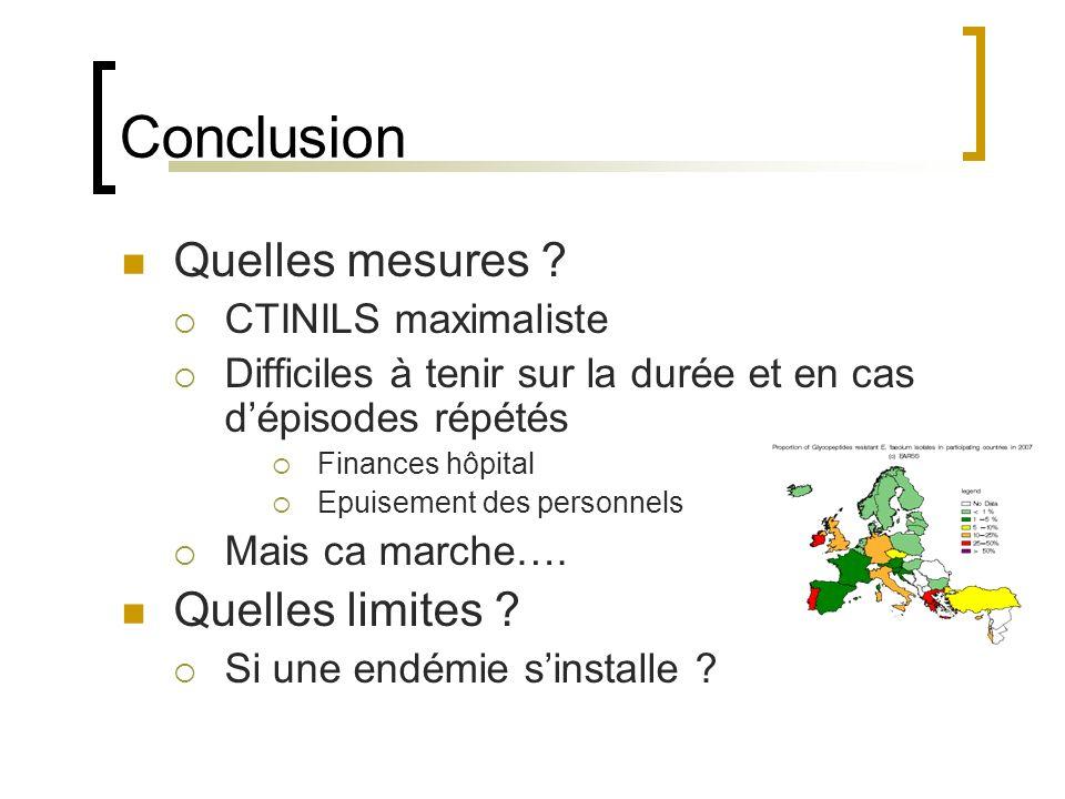 Conclusion Quelles mesures Quelles limites CTINILS maximaliste