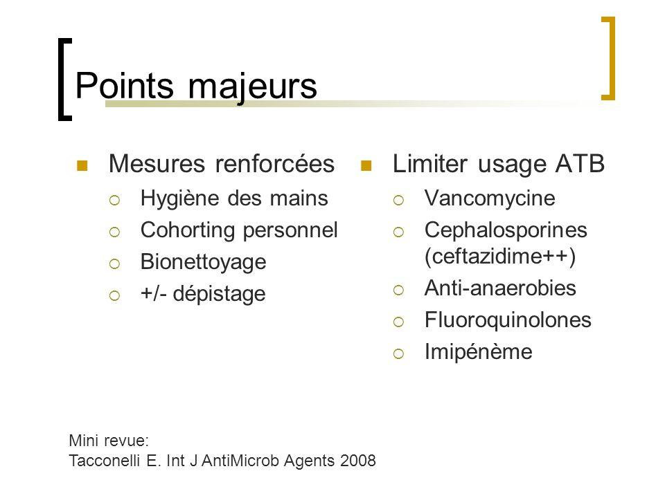 Points majeurs Mesures renforcées Limiter usage ATB Hygiène des mains