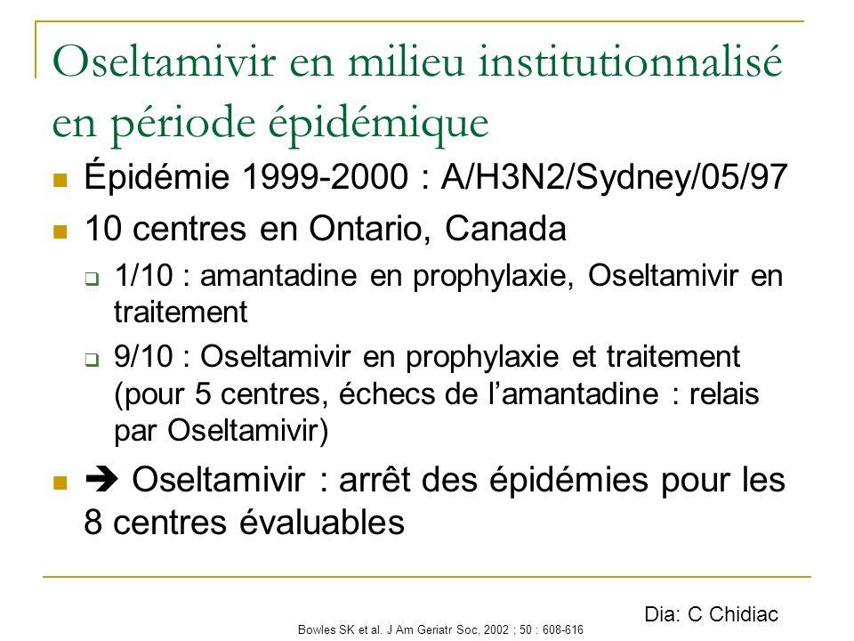 Oseltamivir en milieu institutionnalisé en période épidémique