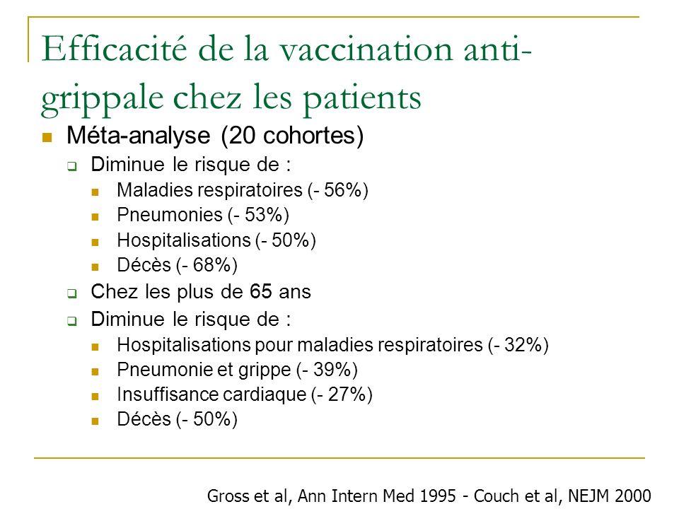 Efficacité de la vaccination anti-grippale chez les patients