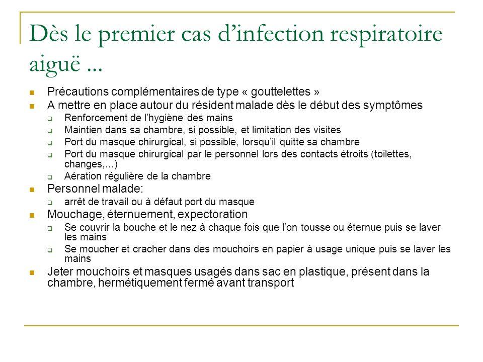 Dès le premier cas d'infection respiratoire aiguë ...
