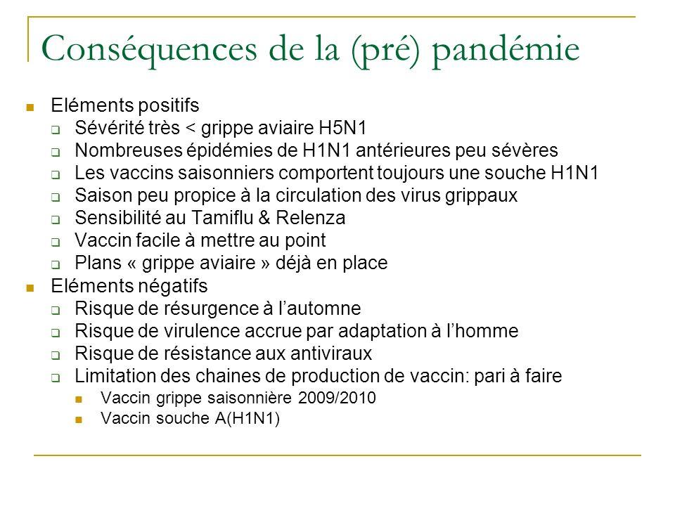 Conséquences de la (pré) pandémie