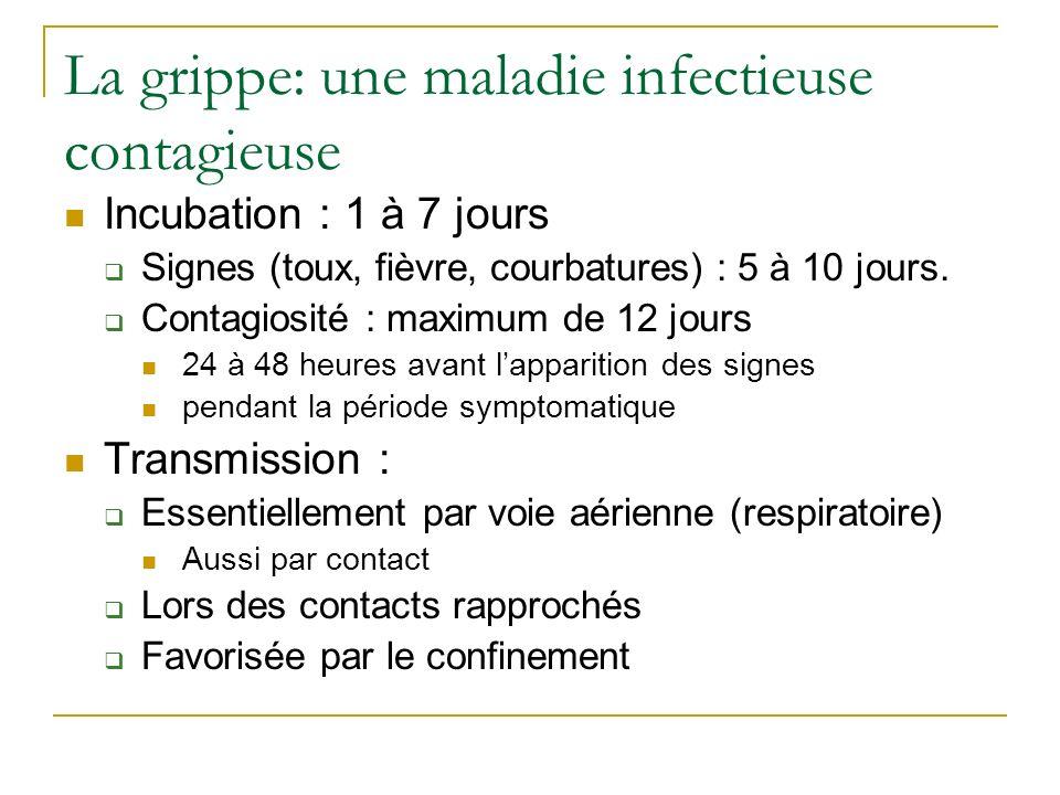 La grippe: une maladie infectieuse contagieuse