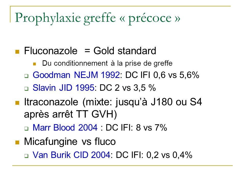Prophylaxie greffe « précoce »