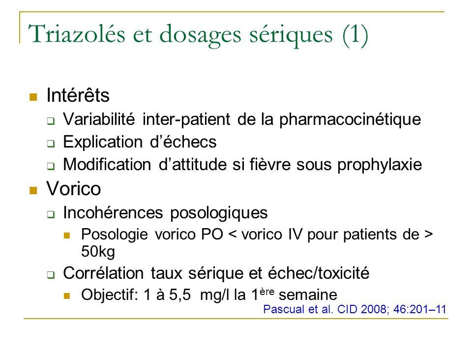 Triazolés et dosages sériques (1)