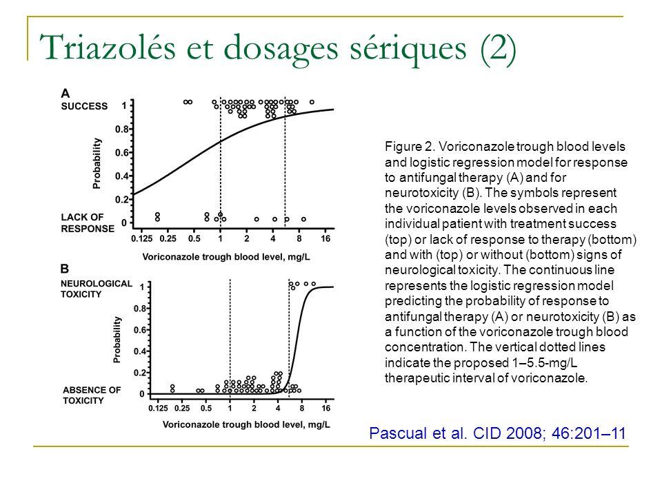 Triazolés et dosages sériques (2)