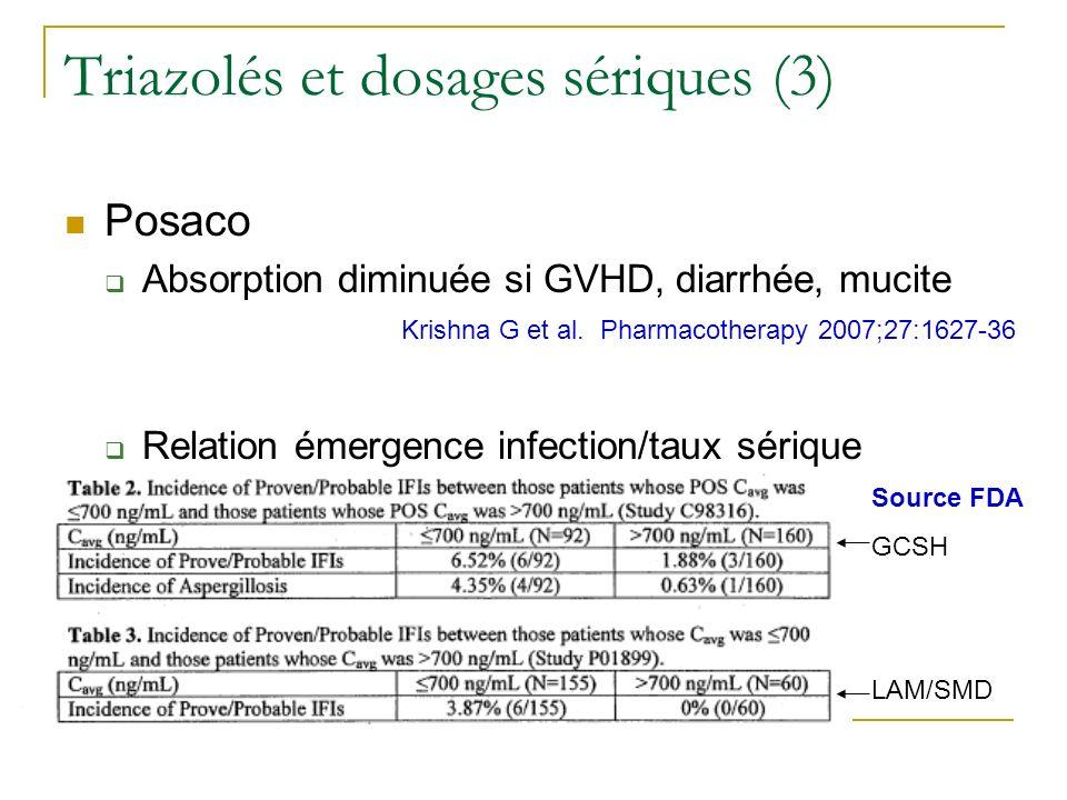 Triazolés et dosages sériques (3)