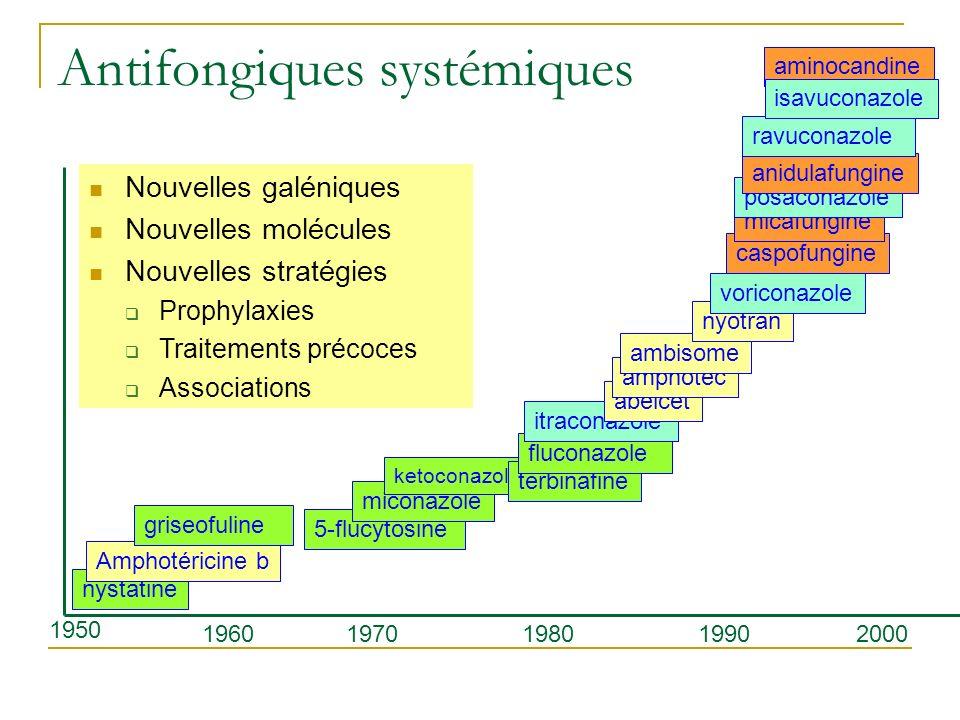 Antifongiques systémiques