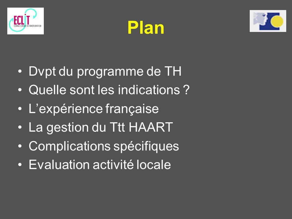 Plan Dvpt du programme de TH Quelle sont les indications