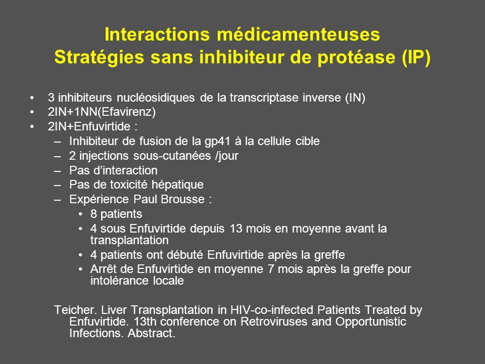 Interactions médicamenteuses Stratégies sans inhibiteur de protéase (IP)