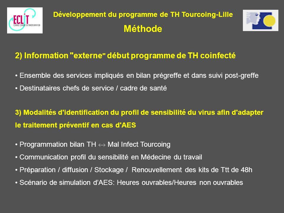 Développement du programme de TH Tourcoing-Lille