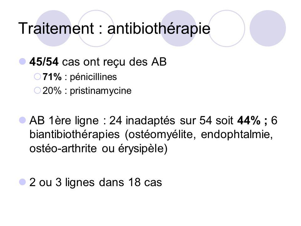 Traitement : antibiothérapie
