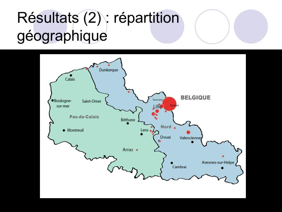 Résultats (2) : répartition géographique