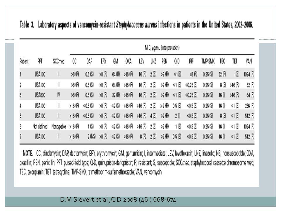 D.M Sievert et al ,CID 2008 (46 ) 668-674