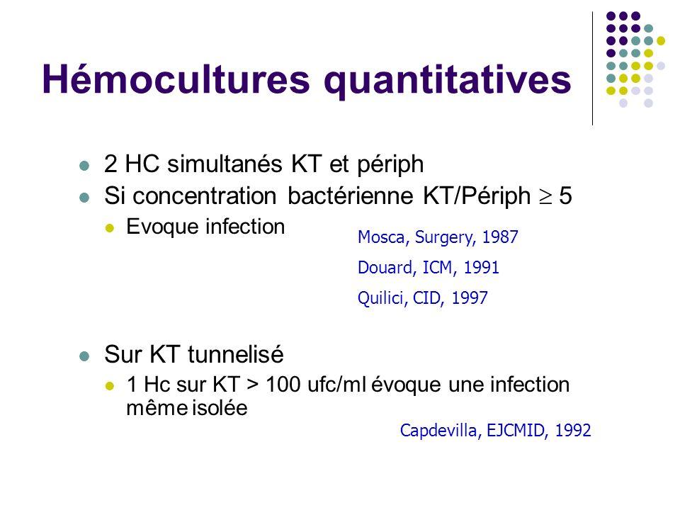 Hémocultures quantitatives
