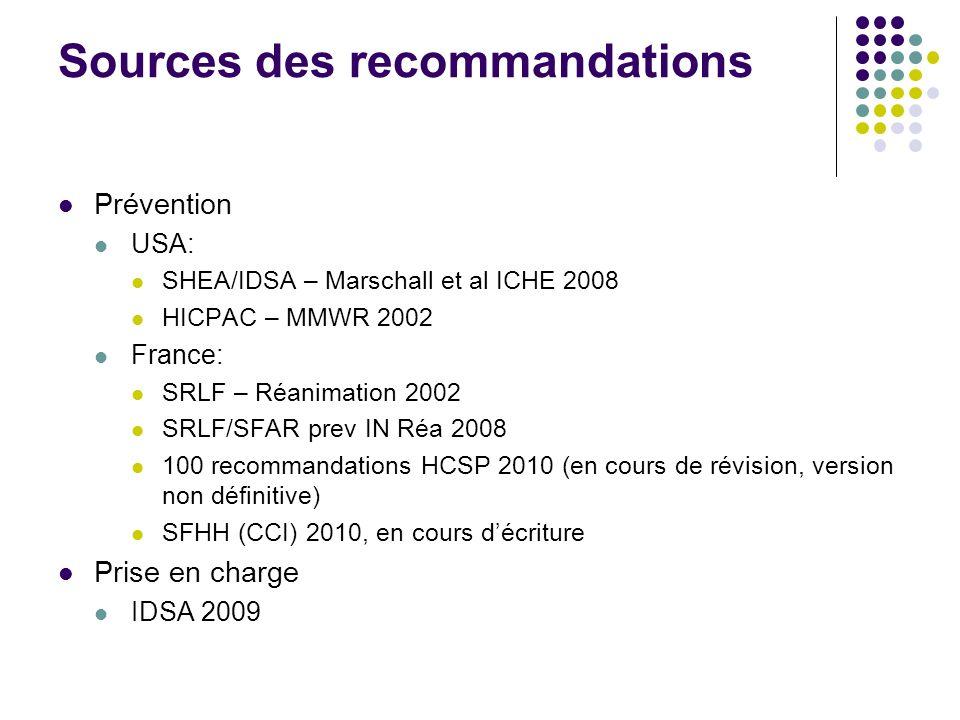 Sources des recommandations