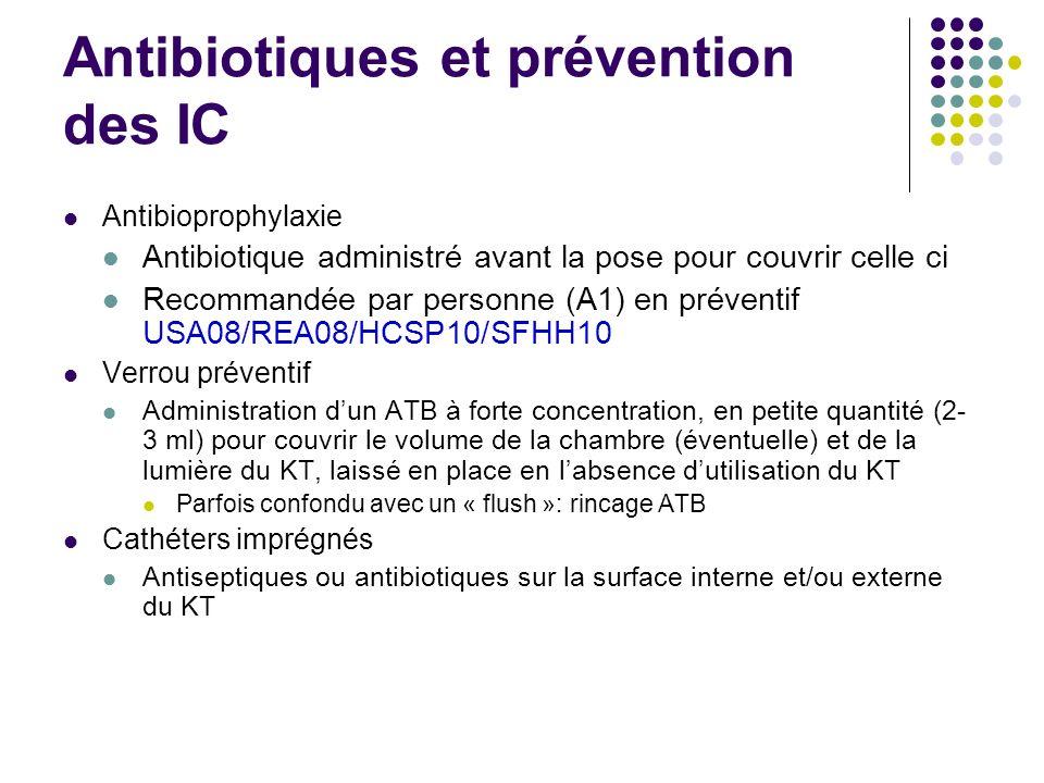Antibiotiques et prévention des IC