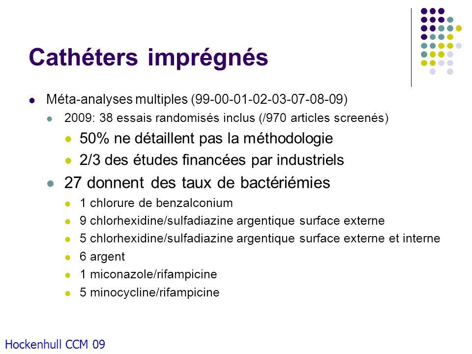 Cathéters imprégnés 27 donnent des taux de bactériémies