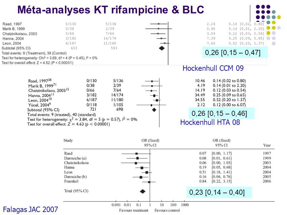 Méta-analyses KT rifampicine & BLC