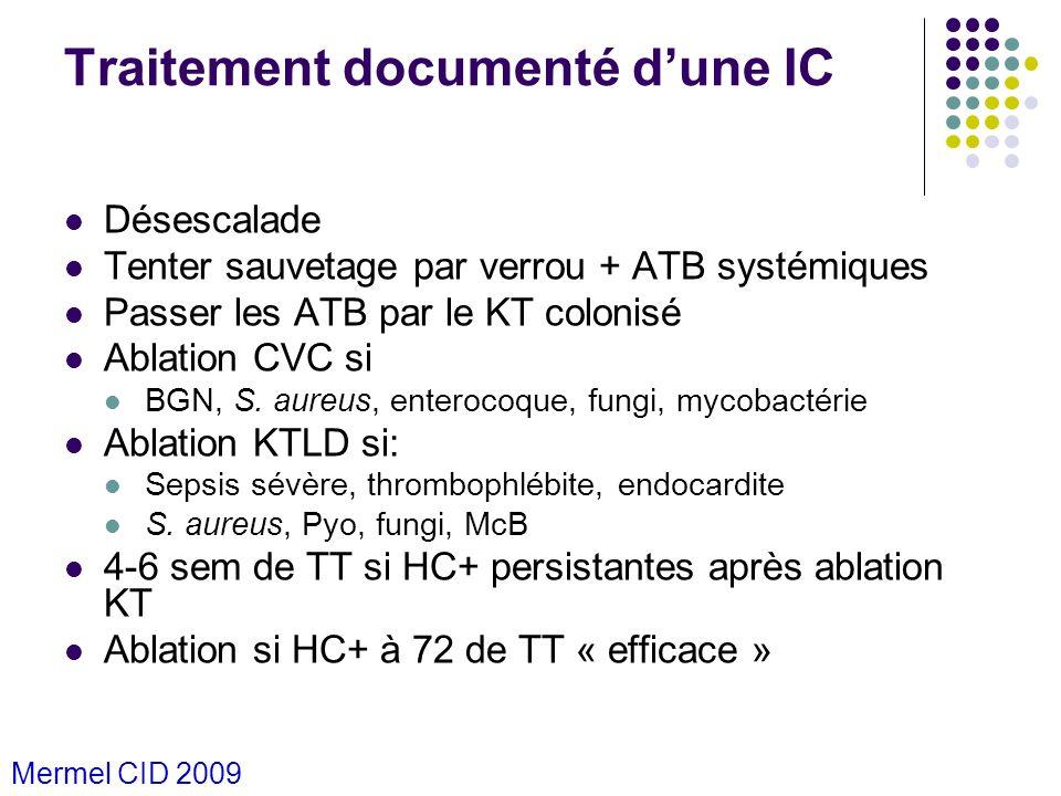 Traitement documenté d'une IC
