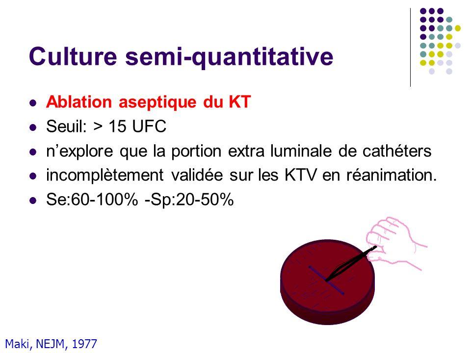 Culture semi-quantitative