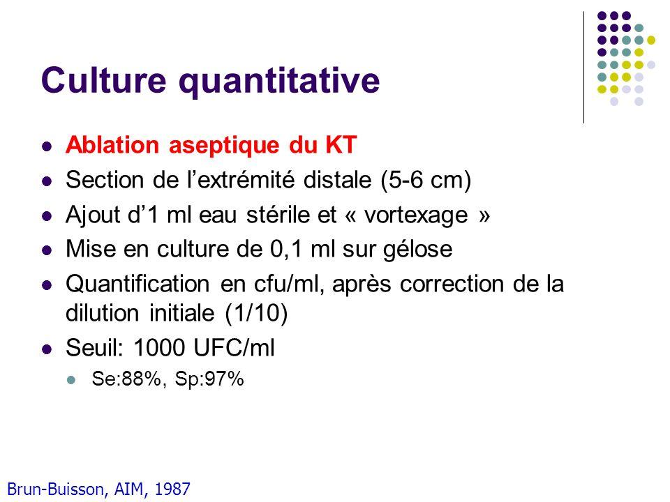Culture quantitative Ablation aseptique du KT