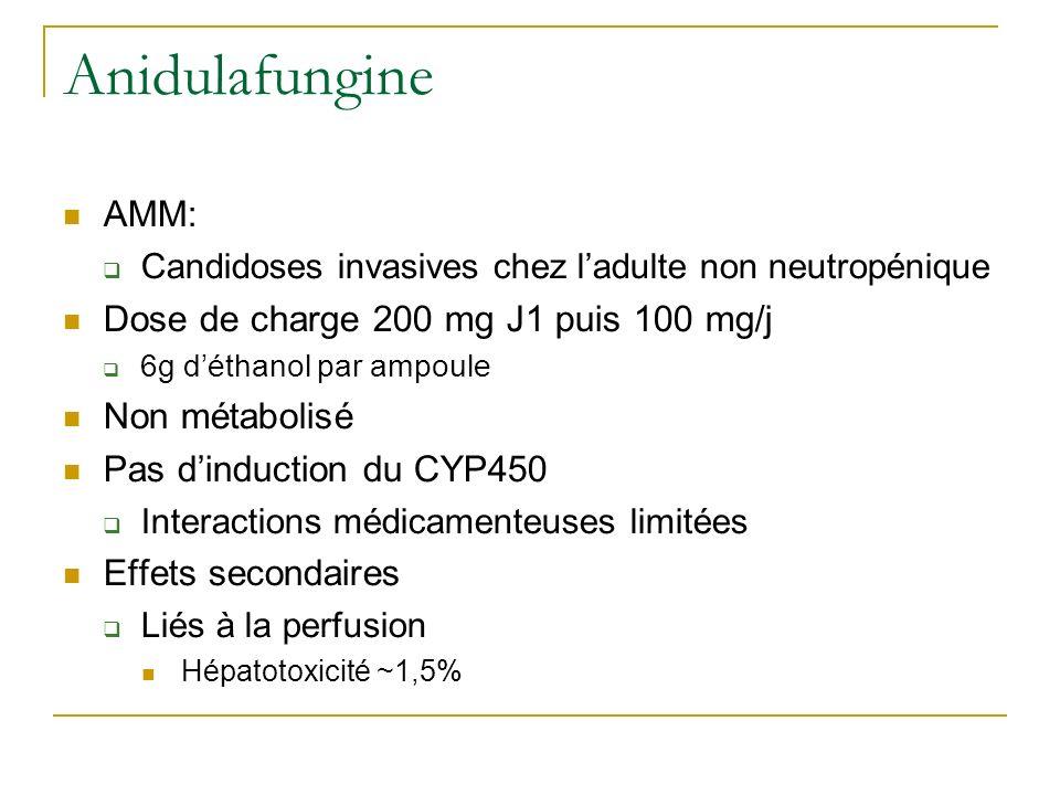 Anidulafungine AMM: Dose de charge 200 mg J1 puis 100 mg/j