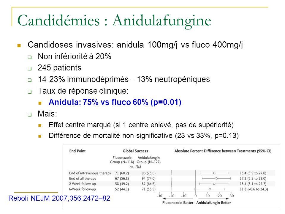 Candidémies : Anidulafungine