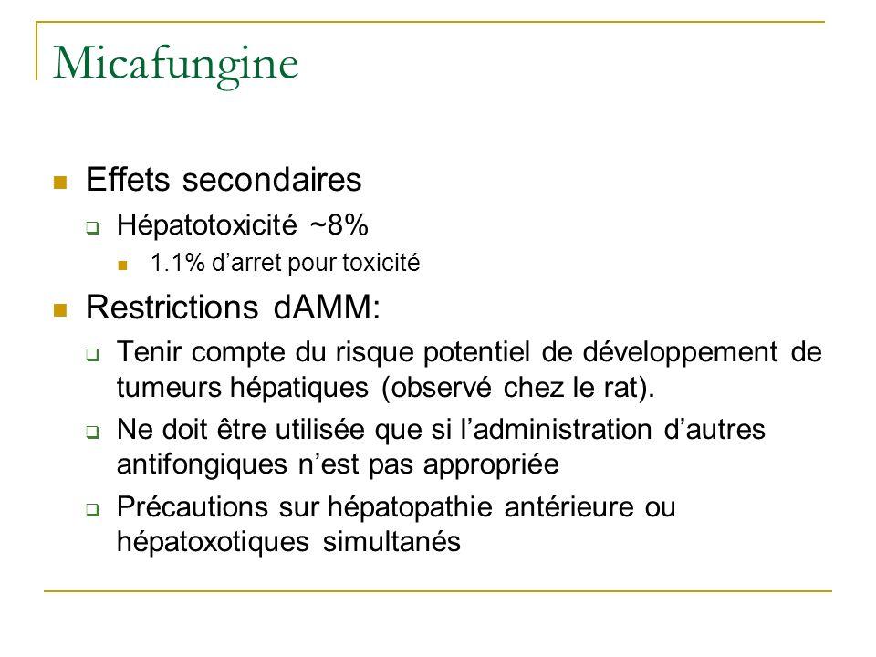 Micafungine Effets secondaires Restrictions dAMM: Hépatotoxicité ~8%