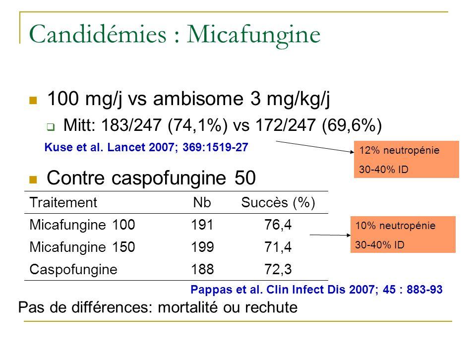Candidémies : Micafungine