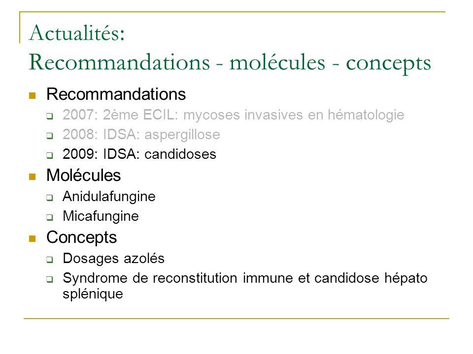 Actualités: Recommandations - molécules - concepts