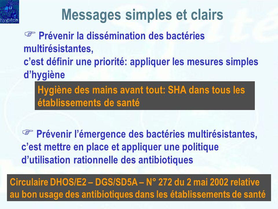 Messages simples et clairs