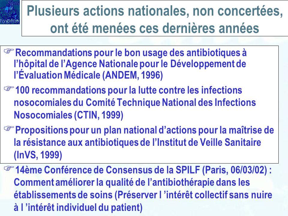 Plusieurs actions nationales, non concertées, ont été menées ces dernières années