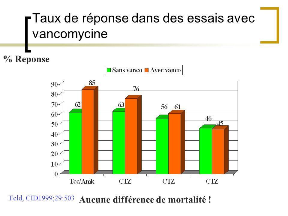 Taux de réponse dans des essais avec vancomycine