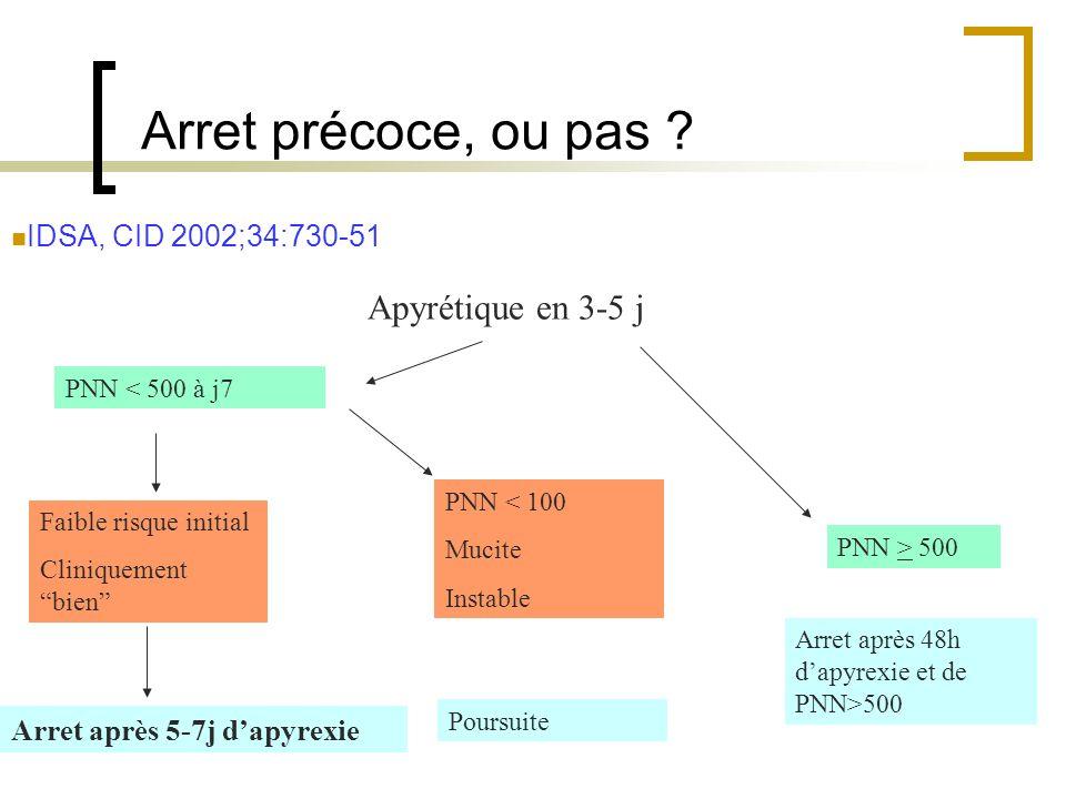 Arret précoce, ou pas Apyrétique en 3-5 j IDSA, CID 2002;34:730-51