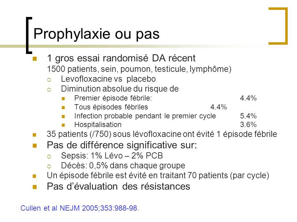 Prophylaxie ou pas 1 gros essai randomisé DA récent