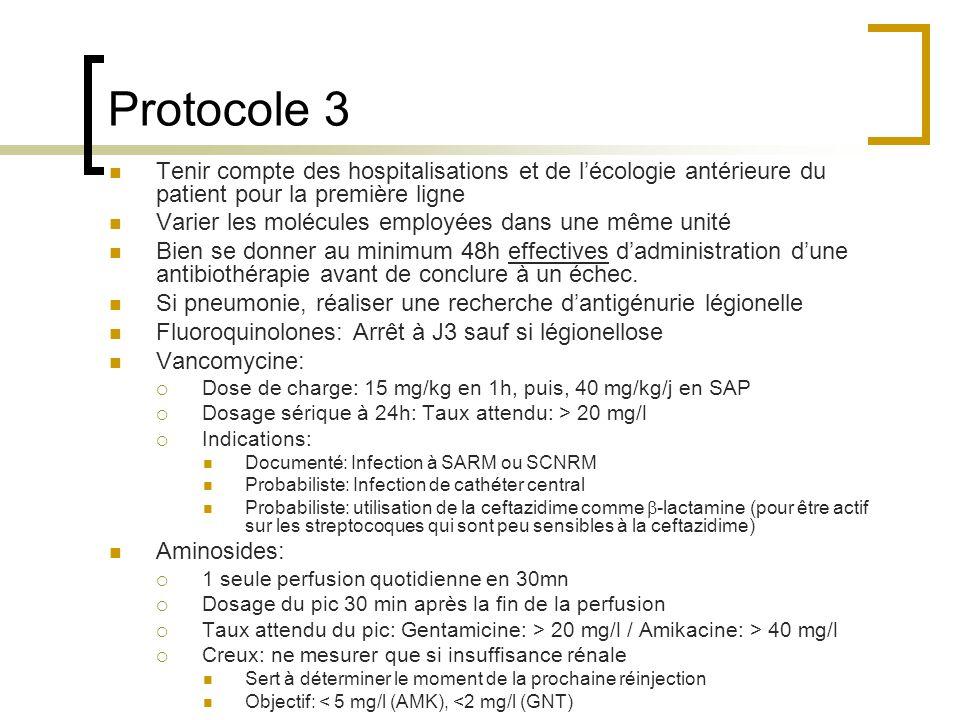 Protocole 3 Tenir compte des hospitalisations et de l'écologie antérieure du patient pour la première ligne.