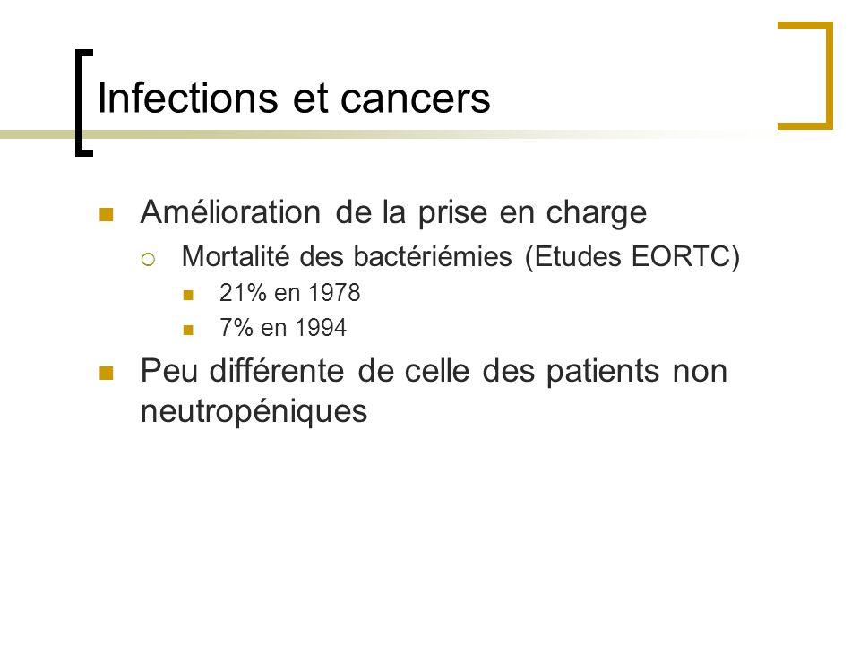 Infections et cancers Amélioration de la prise en charge