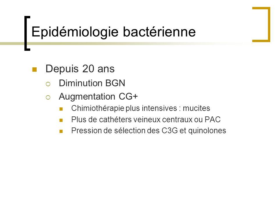 Epidémiologie bactérienne