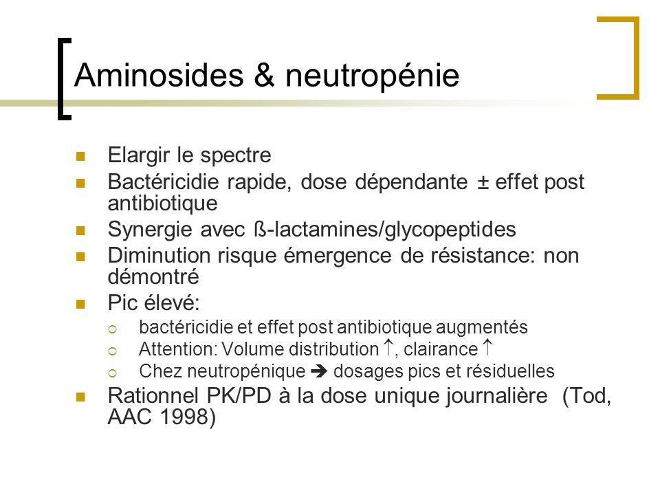 Aminosides & neutropénie