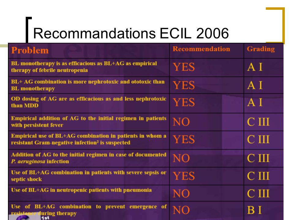 Recommandations ECIL 2006
