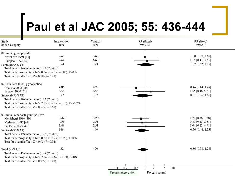 Paul et al JAC 2005; 55: 436-444
