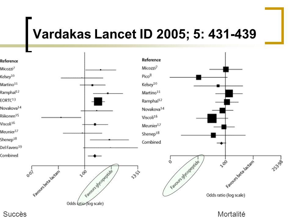 Vardakas Lancet ID 2005; 5: 431-439 Succès Mortalité